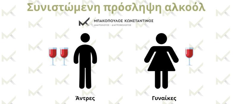Συνιστώμενη ημερήσια πρόσληψη αλκόολ - Μπακόπουλος Διαιτολόγος Αθήνα
