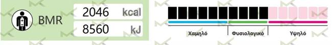 Λιπομέτρηση & Μέτρηση βασικού μεταβολισμού - Μπακόπουλος Διαιτολόγος Αθήνα