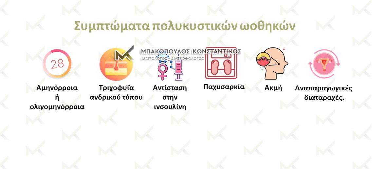 Συμπτώματα πολυκυστικών ωοθηκών