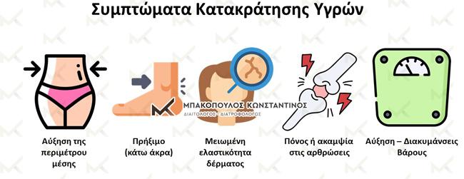 Συμπτώματα της κατακράτησης υγρών - Μπακόπουλος Διαιτολόγος