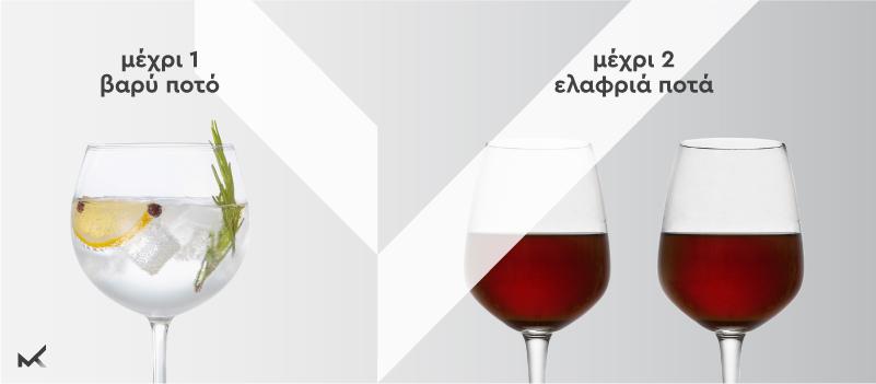 Αλκοόλ και διατροφή - Μπακόπουλος Διαιτολόγος Αθήνα
